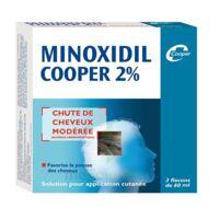 MINOXIDIL COOPER 2 %, solution pour application cutanée en flacon à BARCARÈS (LE)